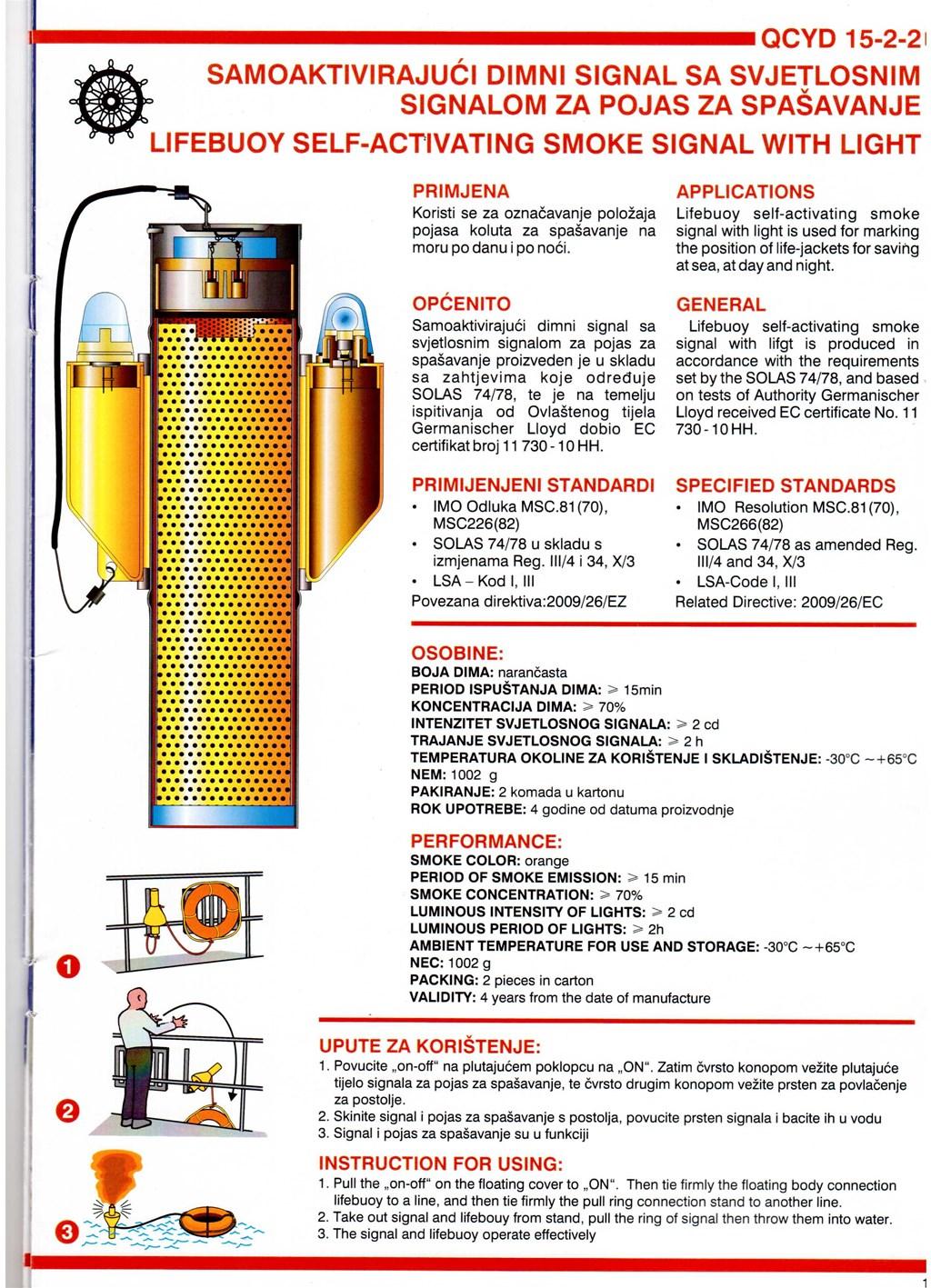 Princip za datiranje materijala pomoću radioaktivnih izotopa