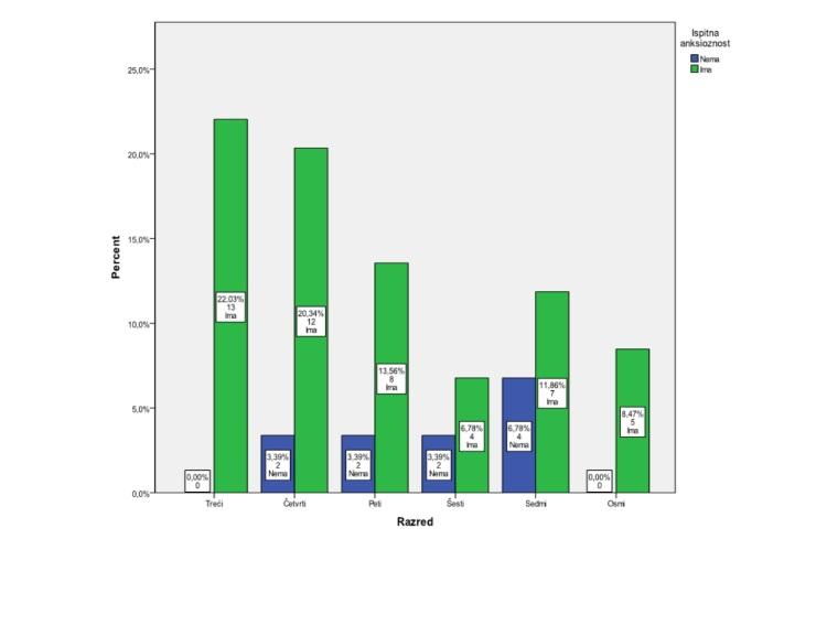 Statistička analiza putem interneta