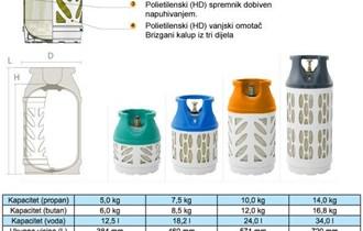 Dostava i montaža plina u bocama
