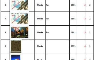 Album poštanskih maraka Republike Hrvtaske 1991-2014