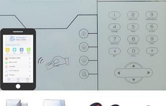 Internet alarmni sustav IP-32