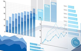 Povoljna i profesionalna obrada statističkih podataka