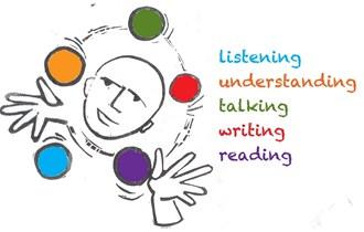 Engleski - komunikacija + gramatika (online)