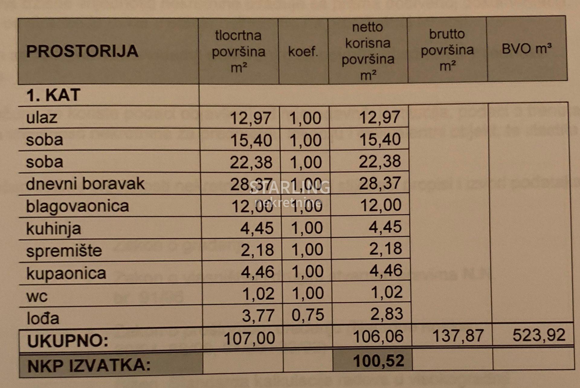 STAN, PRODAJA, ZAGREB, CENTAR, KAČIĆEVA, 106 m2, 3-soban