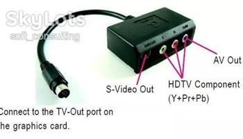 Gigabyte kompozitni adapter S-VIDEO na HDTV