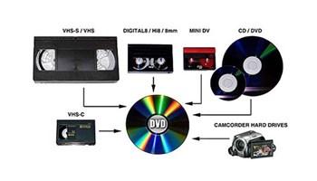 Presnimavanje i spašavanje / obrada video kazeta na DVD