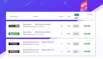 Amazing surebets links for free